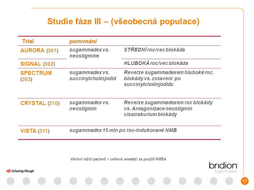 17 Trial Trialporovnání AURORA (301) sugammadex vs.