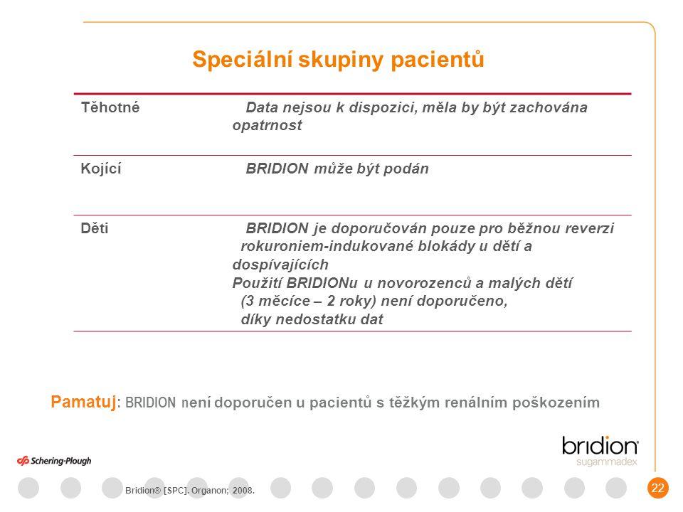 22 TěhotnéData nejsou k dispozici, měla by být zachována opatrnost KojícíBRIDION může být podán DětiBRIDION je doporučován pouze pro běžnou reverzi rokuroniem-indukované blokády u dětí a dospívajících Použití BRIDIONu u novorozenců a malých dětí (3 měcíce – 2 roky) není doporučeno, díky nedostatku dat Speciální skupiny pacientů Pamatuj : BRIDION n ení doporučen u pacientů s těžkým renálním poškozením Bridion® [SPC].