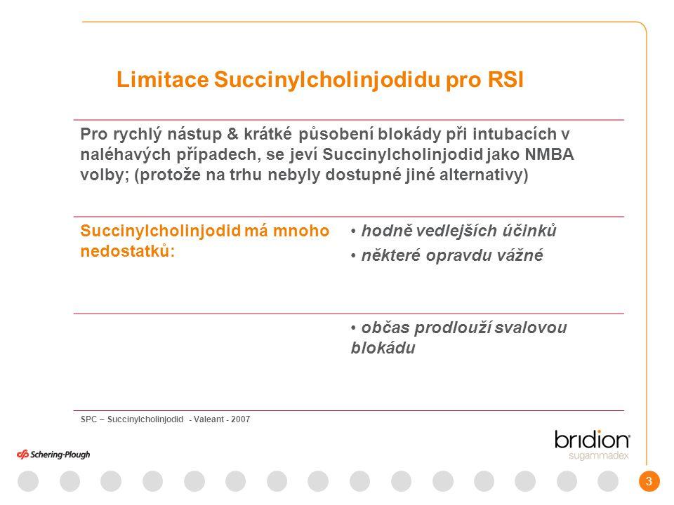 3 Pro rychlý nástup & krátké působení blokády při intubacích v naléhavých případech, se jeví Succinylcholinjodid jako NMBA volby; (protože na trhu nebyly dostupné jiné alternativy) Succinylcholinjodid má mnoho nedostatků: hodně vedlejších účinků některé opravdu vážné občas prodlouží svalovou blokádu SPC – Succinylcholinjodid - Valeant - 2007 Limitace Succinylcholinjodidu pro RSI