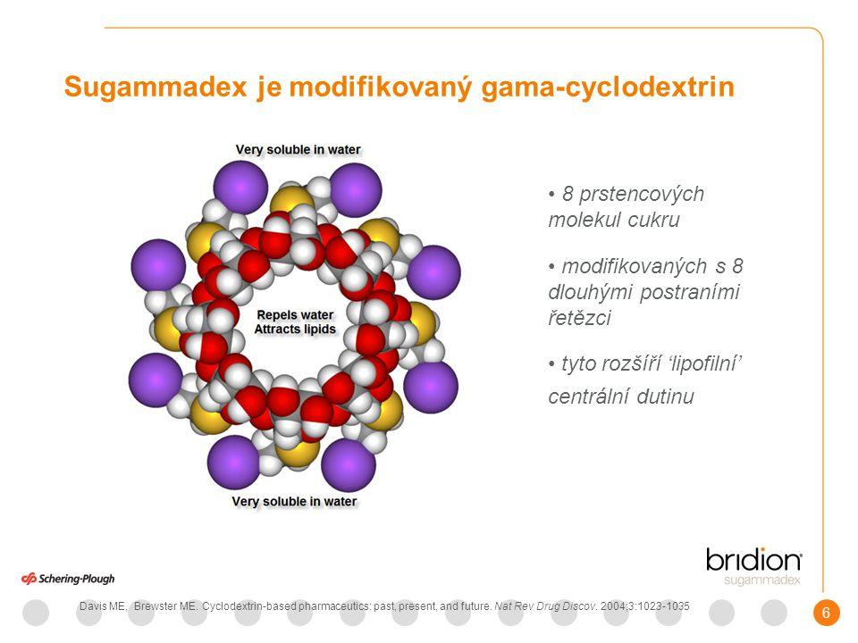 6 Sugammadex je modifikovaný gama-cyclodextrin 8 prstencových molekul cukru modifikovaných s 8 dlouhými postraními řetězci tyto rozšíří 'lipofilní' centrální dutinu Davis ME, Brewster ME.