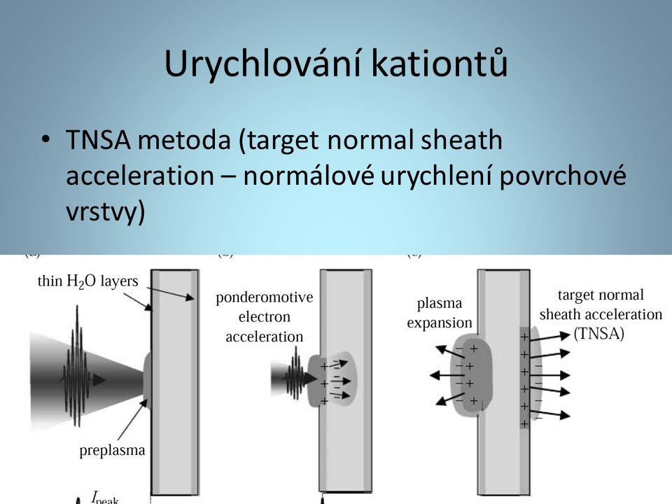 Urychlování kationtů TNSA metoda (target normal sheath acceleration – normálové urychlení povrchové vrstvy)