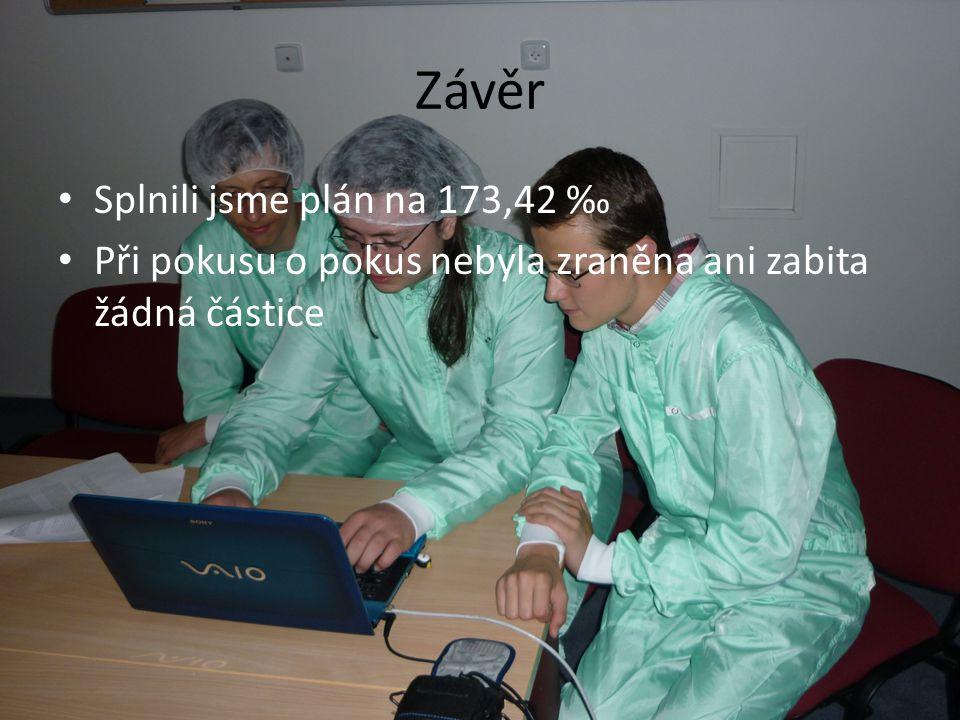 Závěr Splnili jsme plán na 173,42 ‰ Při pokusu o pokus nebyla zraněna ani zabita žádná částice