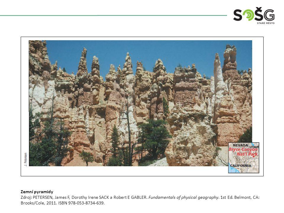Zemní pyramidy Zdroj: PETERSEN, James F, Dorothy Irene SACK a Robert E GABLER.