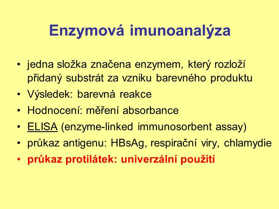 Enzymová imunoanalýza jedna složka značena enzymem, který rozloží přidaný substrát za vzniku barevného produktu Výsledek: barevná reakce Hodnocení: mě