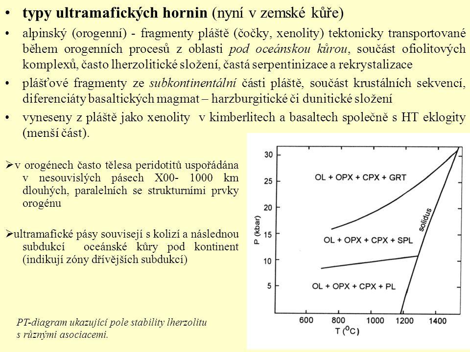 typy ultramafických hornin (nyní v zemské kůře) alpinský (orogenní) - fragmenty pláště (čočky, xenolity) tektonicky transportované během orogenních pr