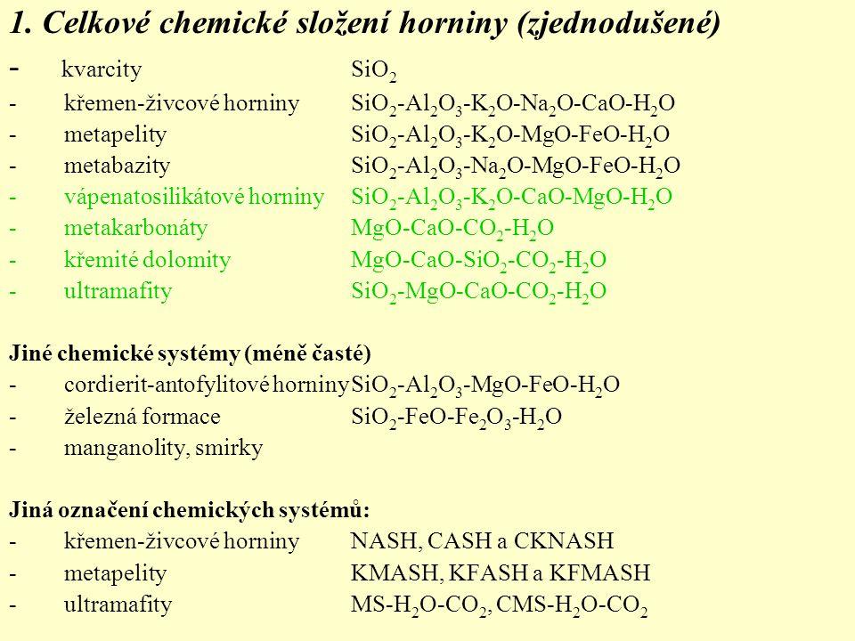 1. Celkové chemické složení horniny (zjednodušené) - kvarcity SiO 2 - křemen-živcové horniny SiO 2 -Al 2 O 3 -K 2 O-Na 2 O-CaO-H 2 O - metapelity SiO