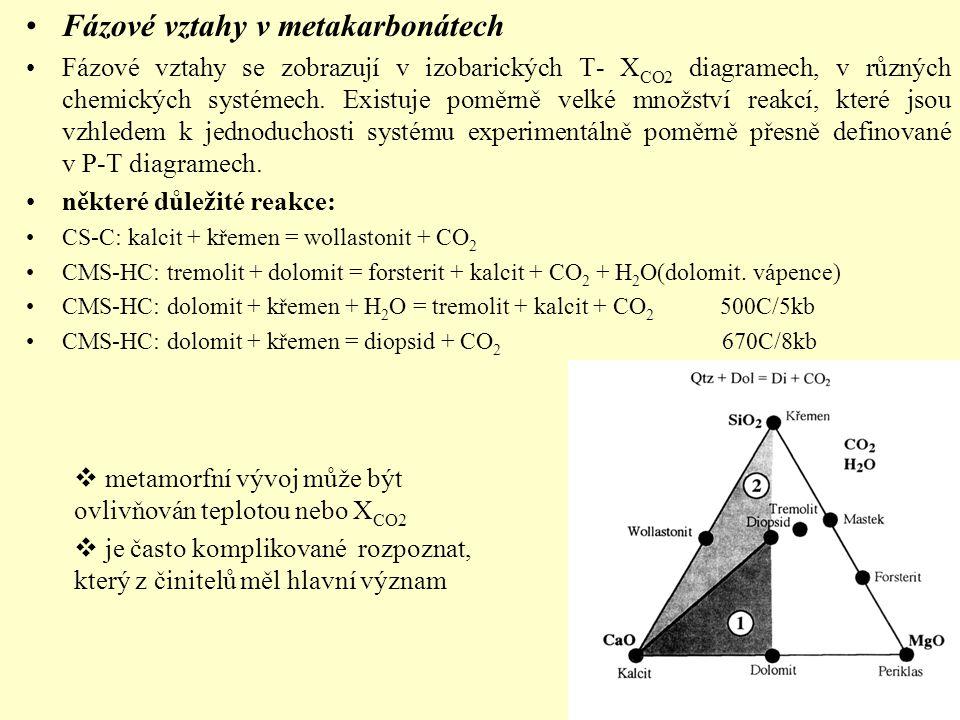 Fázové vztahy v metakarbonátech Fázové vztahy se zobrazují v izobarických T- X CO2 diagramech, v různých chemických systémech. Existuje poměrně velké