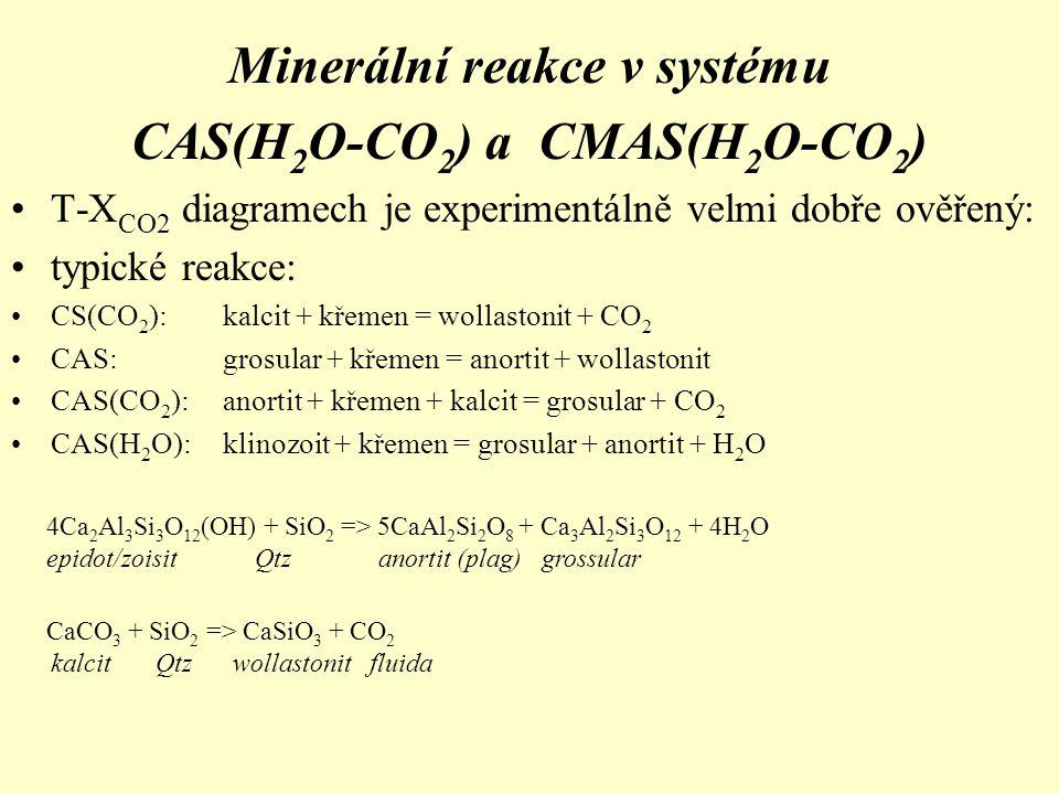 Minerální reakce v systému CAS(H 2 O-CO 2 ) a CMAS(H 2 O-CO 2 ) T-X CO2 diagramech je experimentálně velmi dobře ověřený: typické reakce: CS(CO 2 ): k