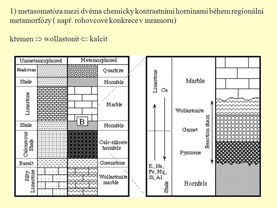 1) metasomatóza mezi dvěma chemicky kontrastními horninami během regionální metamorfózy ( např. rohovcové konkrece v mramoru) křemen  wollastonit  k