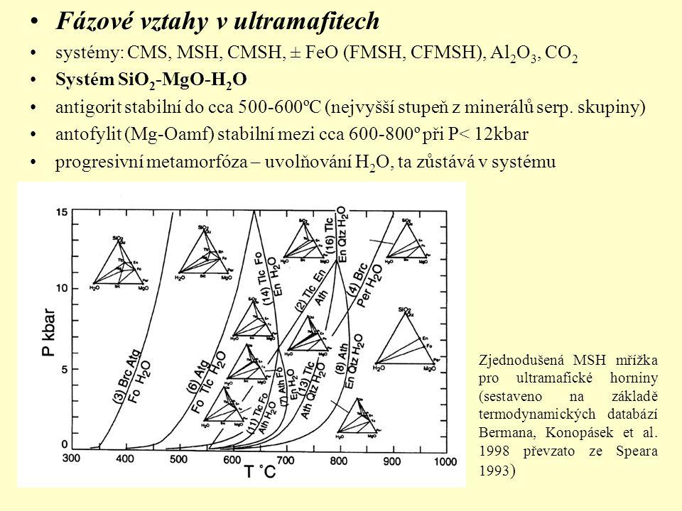 Fázové vztahy v ultramafitech systémy: CMS, MSH, CMSH, ± FeO (FMSH, CFMSH), Al 2 O 3, CO 2 Systém SiO 2 -MgO-H 2 O antigorit stabilní do cca 500-600ºC