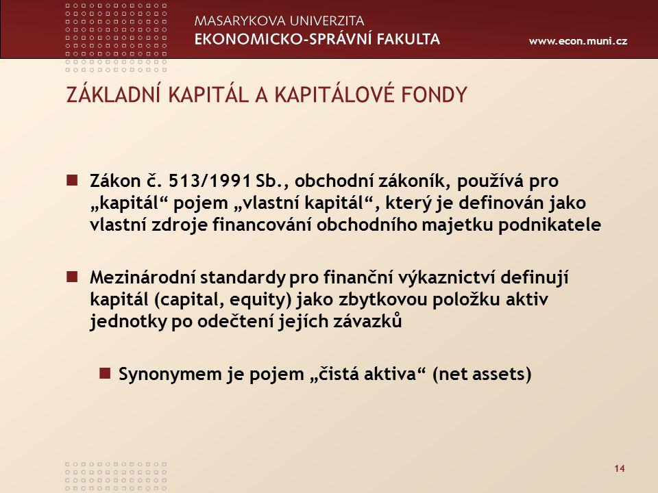 """www.econ.muni.cz 14 ZÁKLADNÍ KAPITÁL A KAPITÁLOVÉ FONDY Zákon č. 513/1991 Sb., obchodní zákoník, používá pro """"kapitál"""" pojem """"vlastní kapitál"""", který"""