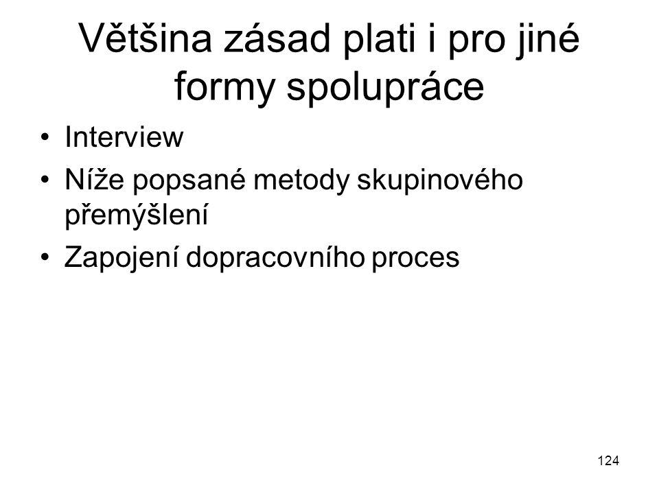 Většina zásad plati i pro jiné formy spolupráce Interview Níže popsané metody skupinového přemýšlení Zapojení dopracovního proces 124