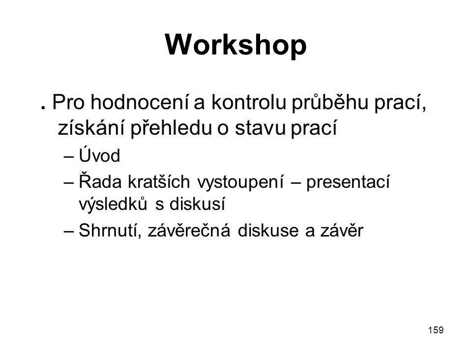 159 Workshop. Pro hodnocení a kontrolu průběhu prací, získání přehledu o stavu prací –Úvod –Řada kratších vystoupení – presentací výsledků s diskusí –