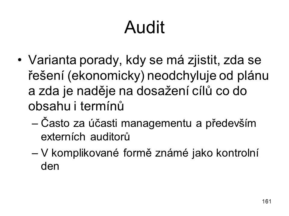 161 Audit Varianta porady, kdy se má zjistit, zda se řešení (ekonomicky) neodchyluje od plánu a zda je naděje na dosažení cílů co do obsahu i termínů