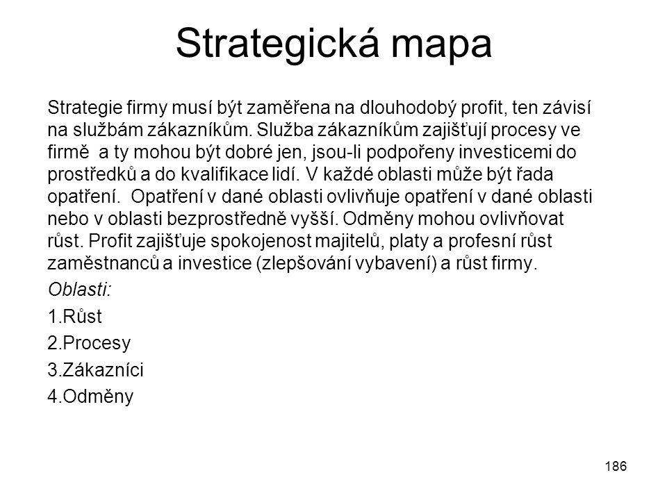 186 Strategická mapa Strategie firmy musí být zaměřena na dlouhodobý profit, ten závisí na službám zákazníkům. Služba zákazníkům zajišťují procesy ve