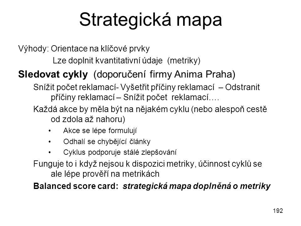 192 Strategická mapa Výhody: Orientace na klíčové prvky Lze doplnit kvantitativní údaje (metriky) Sledovat cykly (doporučení firmy Anima Praha) Snížit