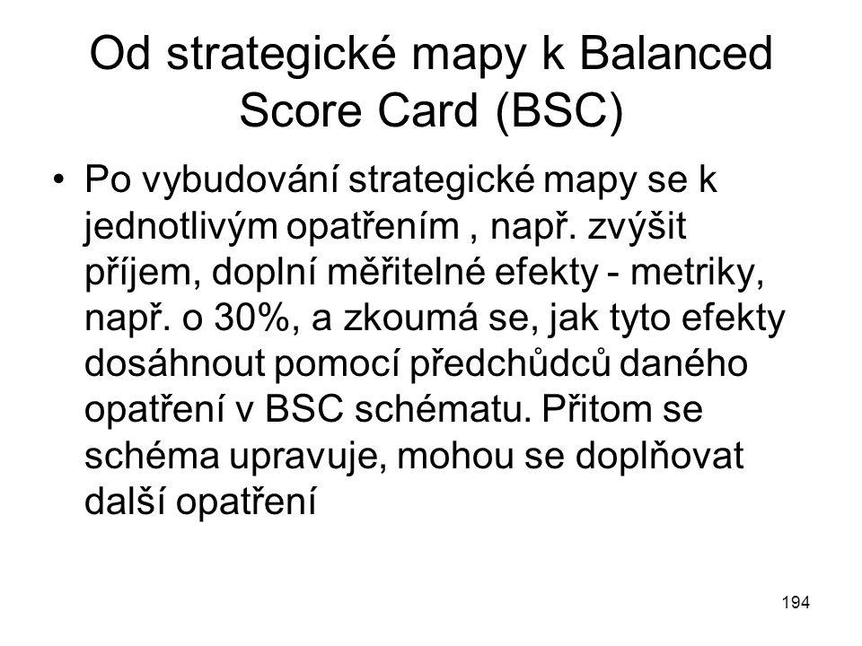 194 Od strategické mapy k Balanced Score Card (BSC) Po vybudování strategické mapy se k jednotlivým opatřením, např. zvýšit příjem, doplní měřitelné e