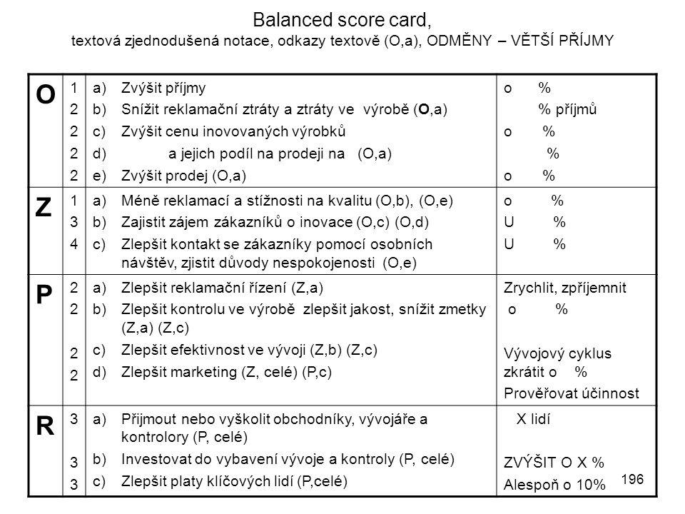 196 Balanced score card, textová zjednodušená notace, odkazy textově (O,a), ODMĚNY – VĚTŠÍ PŘÍJMY O 1222212222 a)Zvýšit příjmy b)Snížit reklamační ztr