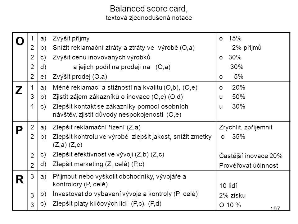 197 Balanced score card, textová zjednodušená notace O 1222212222 a)Zvýšit příjmy b)Snížit reklamační ztráty a ztráty ve výrobě (O,a) c)Zvýšit cenu in