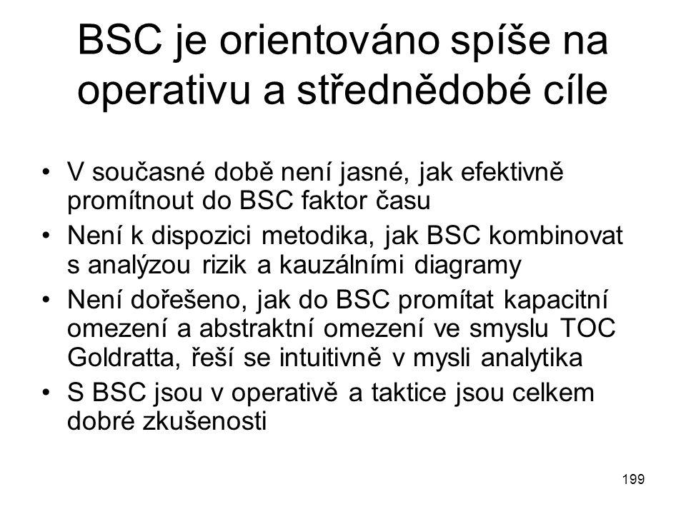 199 BSC je orientováno spíše na operativu a střednědobé cíle V současné době není jasné, jak efektivně promítnout do BSC faktor času Není k dispozici