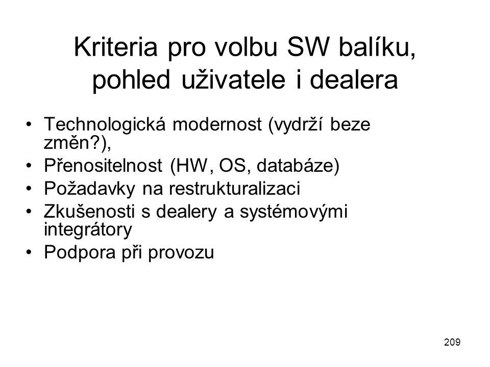 209 Kriteria pro volbu SW balíku, pohled uživatele i dealera Technologická modernost (vydrží beze změn?), Přenositelnost (HW, OS, databáze) Požadavky
