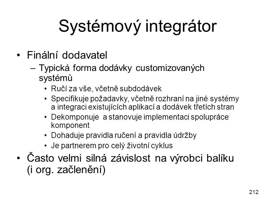 212 Systémový integrátor Finální dodavatel –Typická forma dodávky customizovaných systémů Ručí za vše, včetně subdodávek Specifikuje požadavky, včetně