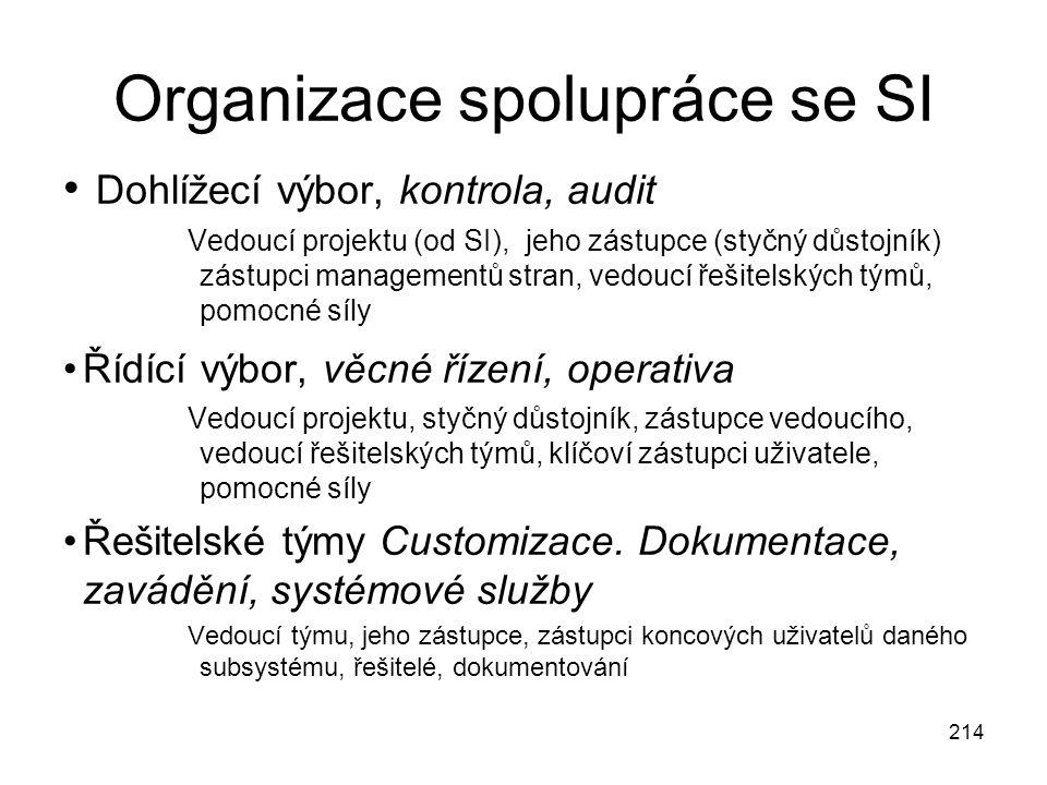 214 Organizace spolupráce se SI Dohlížecí výbor, kontrola, audit Vedoucí projektu (od SI), jeho zástupce (styčný důstojník) zástupci managementů stran