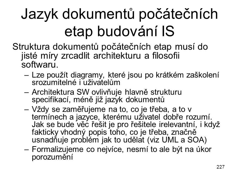 227 Jazyk dokumentů počátečních etap budování IS Struktura dokumentů počátečních etap musí do jisté míry zrcadlit architekturu a filosofii softwaru. –