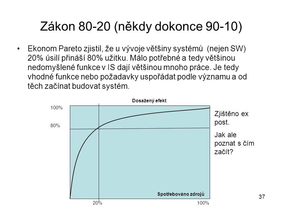 37 Zákon 80-20 (někdy dokonce 90-10) Ekonom Pareto zjistil, že u vývoje většiny systémů (nejen SW) 20% úsilí přináší 80% užitku. Málo potřebné a tedy