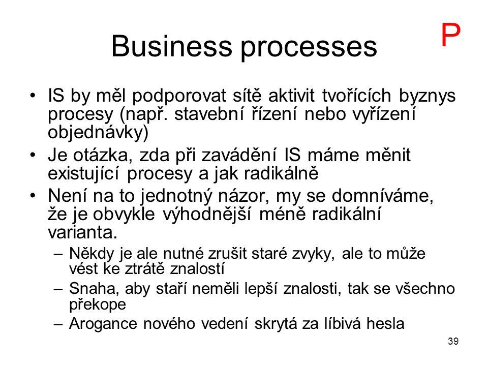 39 Business processes IS by měl podporovat sítě aktivit tvořících byznys procesy (např. stavební řízení nebo vyřízení objednávky) Je otázka, zda při z