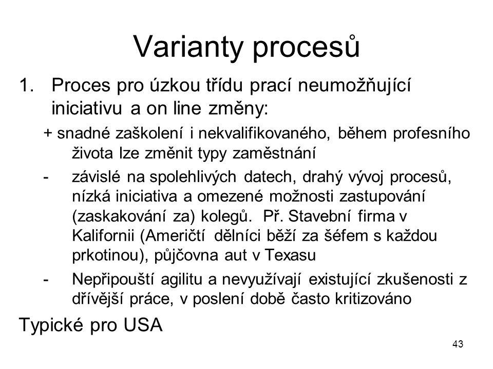 43 Varianty procesů 1.Proces pro úzkou třídu prací neumožňující iniciativu a on line změny: + snadné zaškolení i nekvalifikovaného, během profesního ž