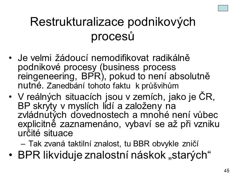 45 Restrukturalizace podnikových procesů Je velmi žádoucí nemodifikovat radikálně podnikové procesy (business process reingeneering, BPR), pokud to ne