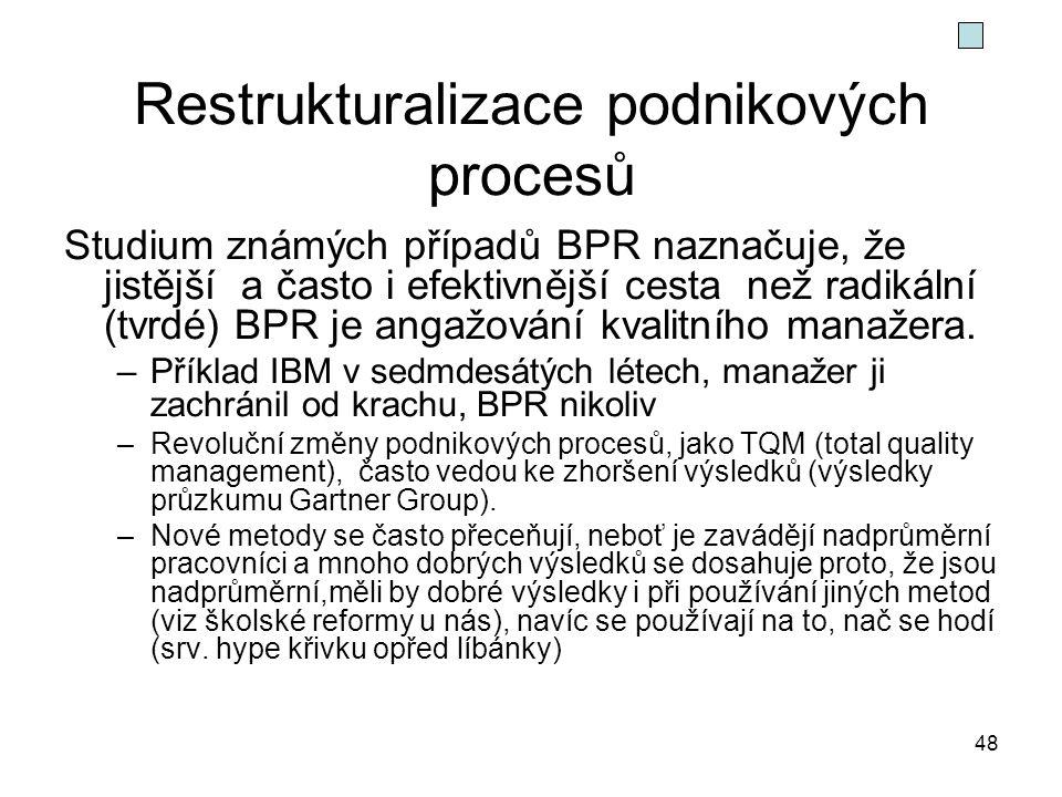 48 Restrukturalizace podnikových procesů Studium známých případů BPR naznačuje, že jistější a často i efektivnější cesta než radikální (tvrdé) BPR je