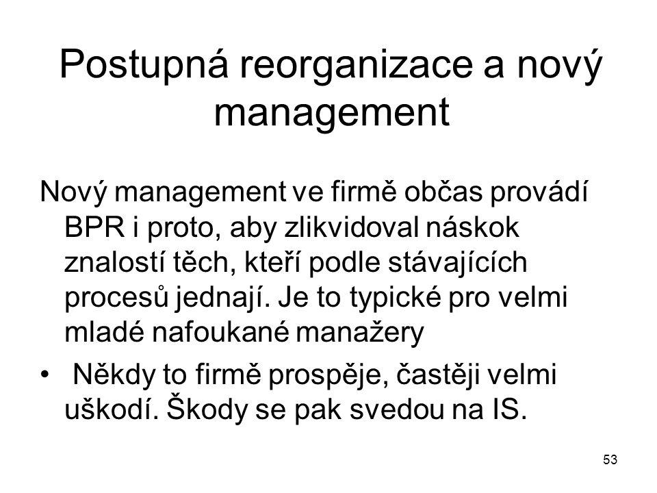 53 Postupná reorganizace a nový management Nový management ve firmě občas provádí BPR i proto, aby zlikvidoval náskok znalostí těch, kteří podle stáva