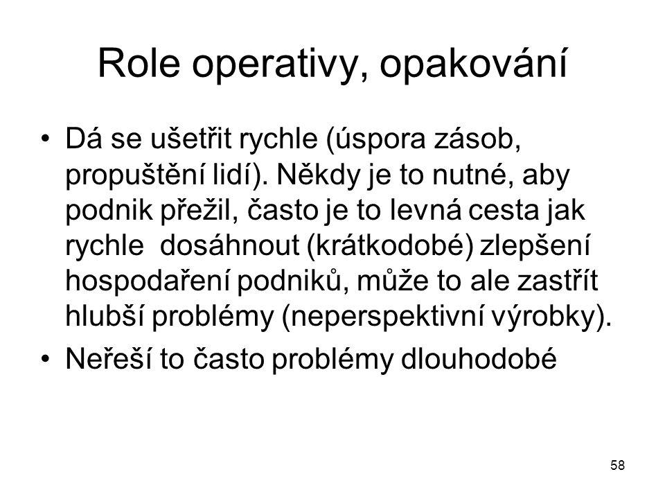 58 Role operativy, opakování Dá se ušetřit rychle (úspora zásob, propuštění lidí). Někdy je to nutné, aby podnik přežil, často je to levná cesta jak r