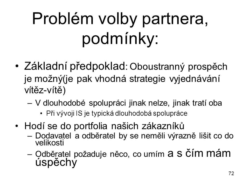72 Problém volby partnera, podmínky: Základní předpoklad : Oboustranný prospěch je možný(je pak vhodná strategie vyjednávání vítěz-vítě) –V dlouhodobé