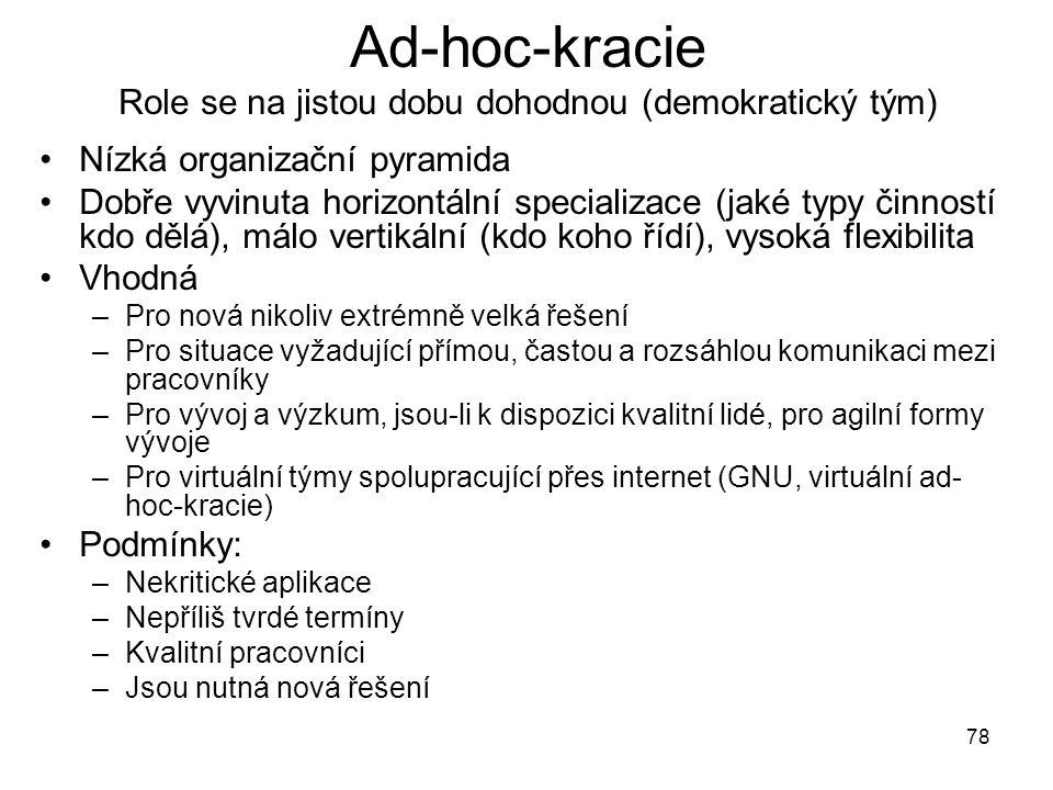 78 Ad-hoc-kracie Role se na jistou dobu dohodnou (demokratický tým) Nízká organizační pyramida Dobře vyvinuta horizontální specializace (jaké typy čin