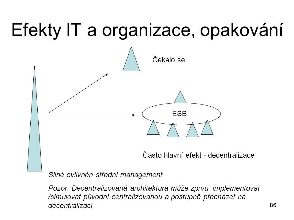 86 Efekty IT a organizace, opakování Čekalo se ESB Často hlavní efekt - decentralizace Silně ovlivněn střední management Pozor: Decentralizovaná archi