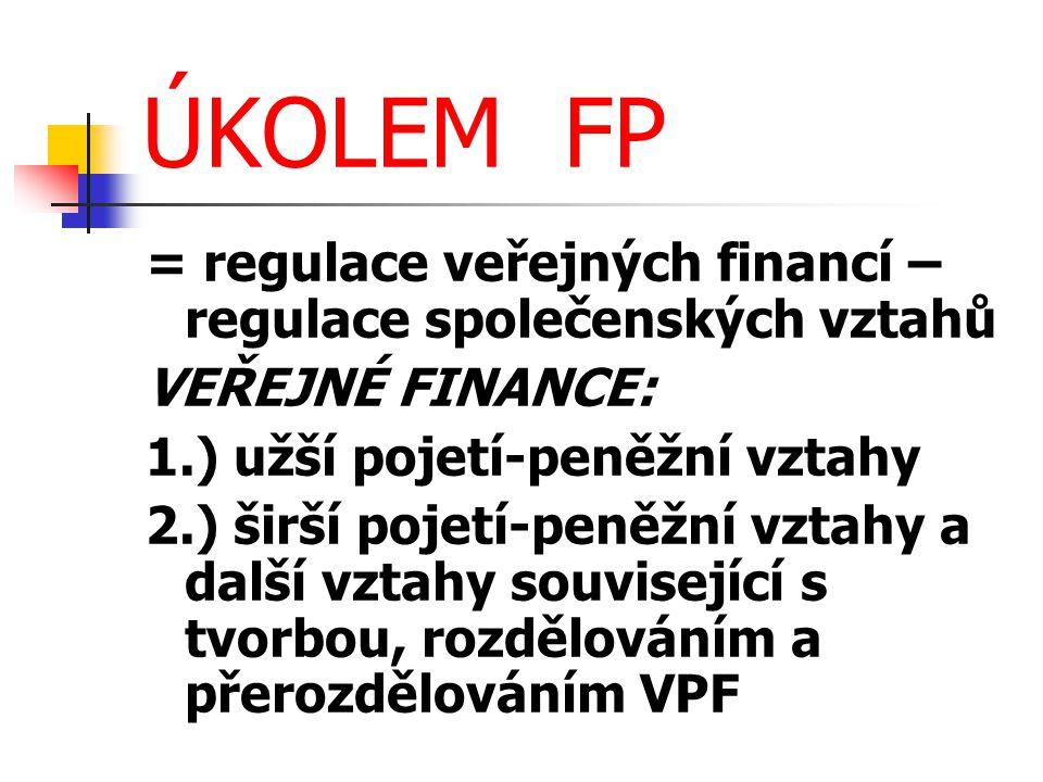ÚKOLEM FP = regulace veřejných financí – regulace společenských vztahů VEŘEJNÉ FINANCE: 1.) užší pojetí-peněžní vztahy 2.) širší pojetí-peněžní vztahy
