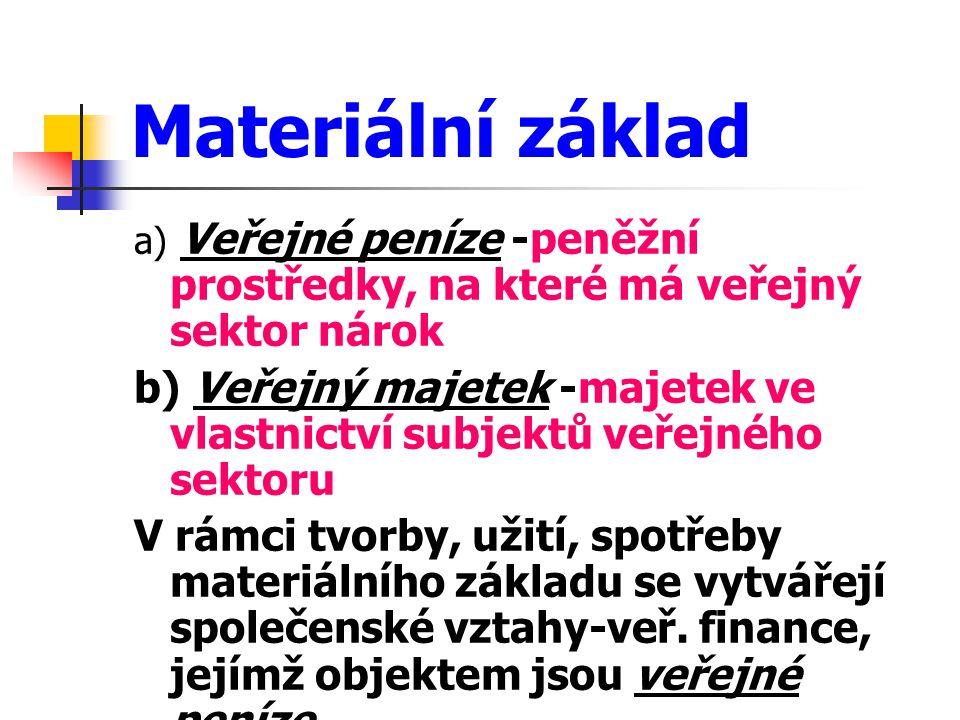 Materiální základ a) Veřejné peníze -peněžní prostředky, na které má veřejný sektor nárok b) Veřejný majetek -majetek ve vlastnictví subjektů veřejnéh