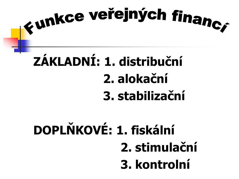 ZÁKLADNÍ: 1. distribuční 2. alokační 3. stabilizační DOPLŇKOVÉ: 1. fiskální 2. stimulační 3. kontrolní