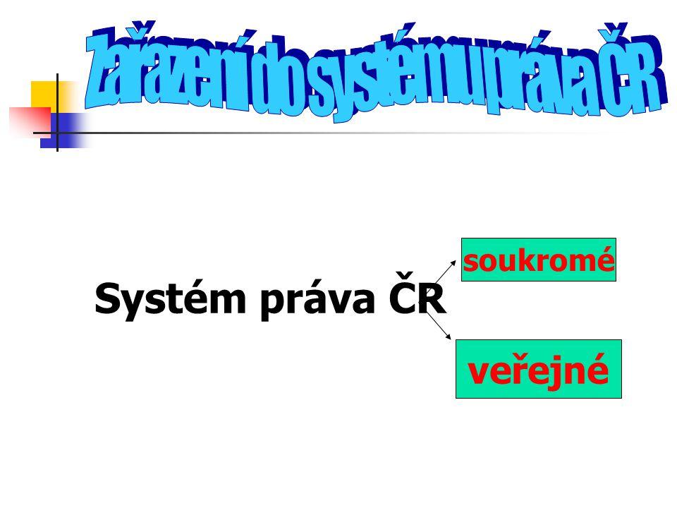 Systém práva ČR soukromé veřejné