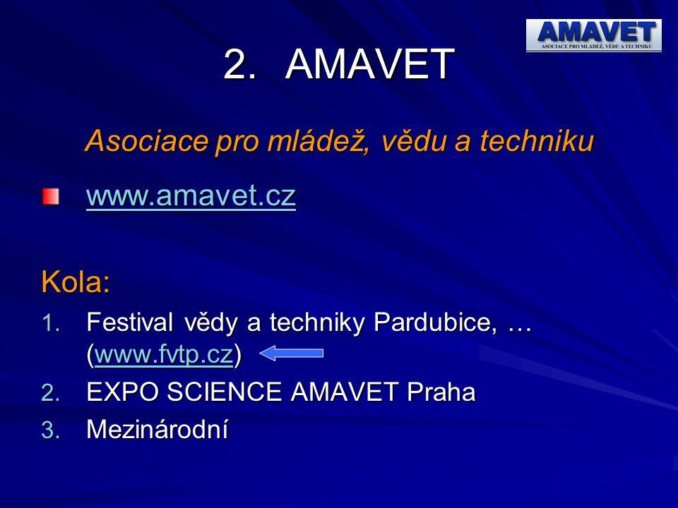 2.AMAVET Asociace pro mládež, vědu a techniku www.amavet.cz Kola: 1. Festival vědy a techniky Pardubice, … (www.fvtp.cz) www.fvtp.cz 2. EXPO SCIENCE A