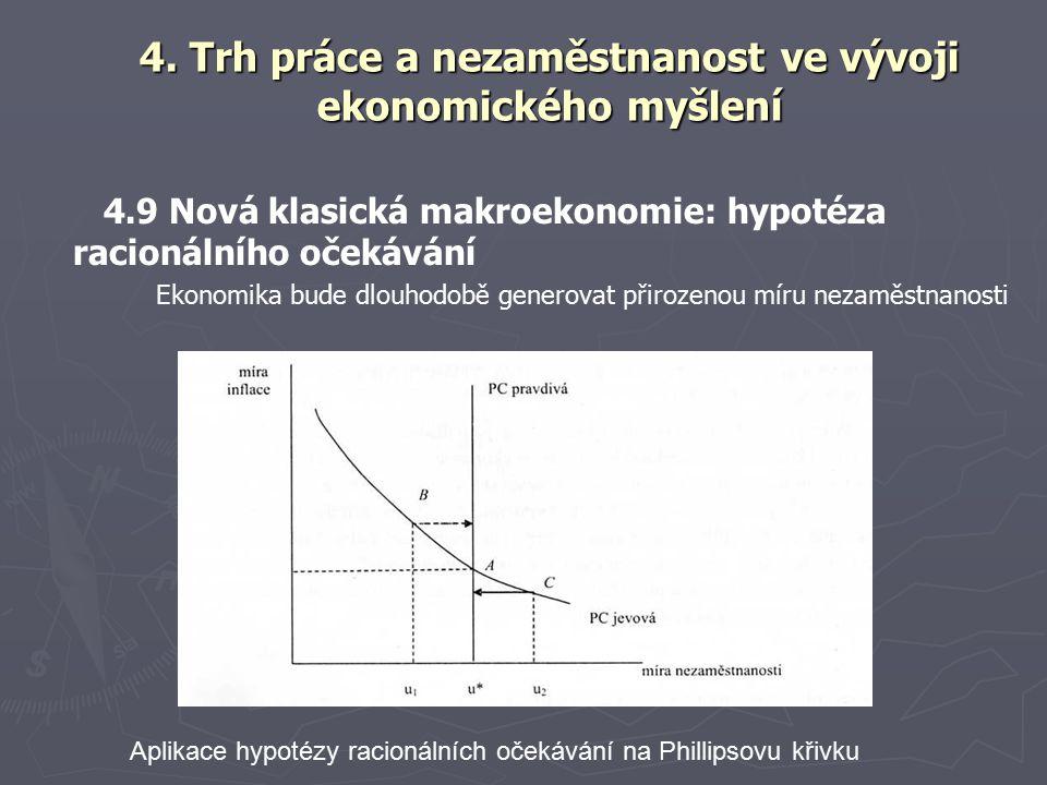 4.9 Nová klasická makroekonomie: hypotéza racionálního očekávání Ekonomika bude dlouhodobě generovat přirozenou míru nezaměstnanosti 4.