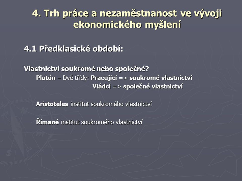 4.1 Předklasické období: Vlastnictví soukromé nebo společné.