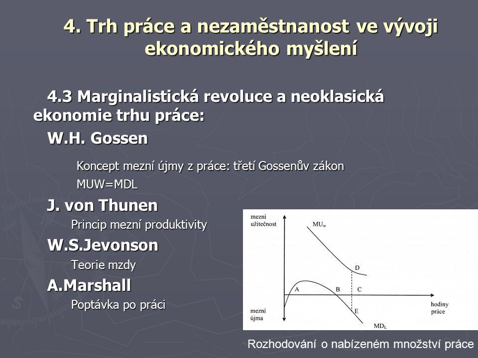 4.3 Marginalistická revoluce a neoklasická ekonomie trhu práce: W.H.
