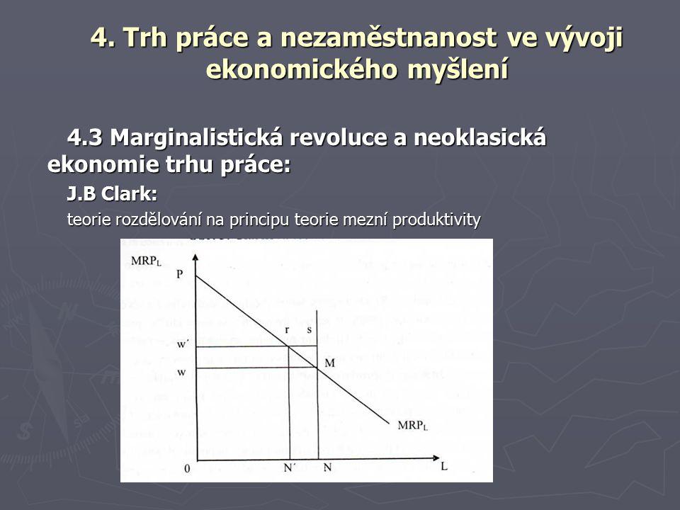 4.3 Marginalistická revoluce a neoklasická ekonomie trhu práce: J.B Clark: teorie rozdělování na principu teorie mezní produktivity 4.