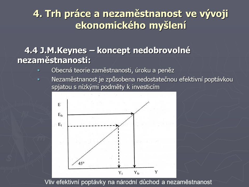 4.4 J.M.Keynes – koncept nedobrovolné nezaměstnanosti:  Obecná teorie zaměstnanosti, úroku a peněz  Nezaměstnanost je způsobena nedostatečnou efektivní poptávkou spjatou s nízkými podměty k investicím 4.