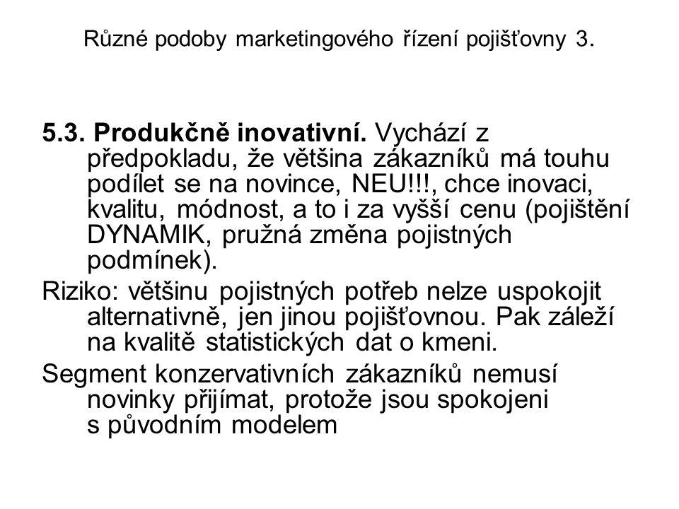 Různé podoby marketingového řízení pojišťovny 3. 5.3.