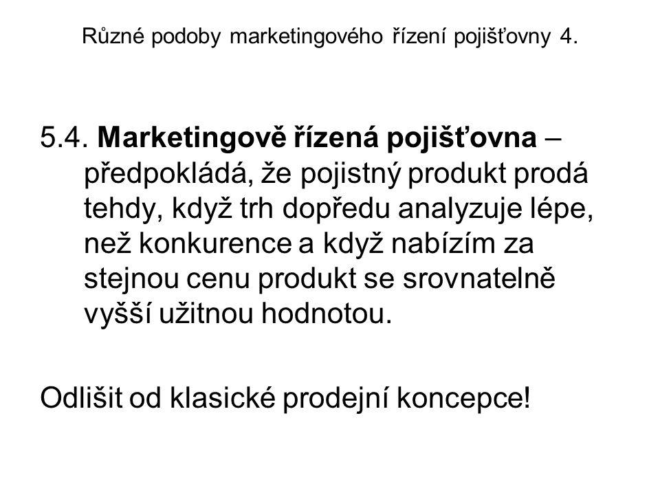 Různé podoby marketingového řízení pojišťovny 4. 5.4.